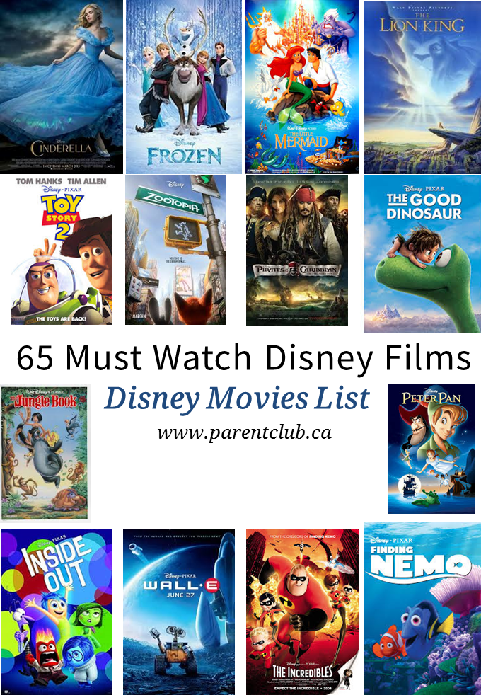 List of disney movies by date